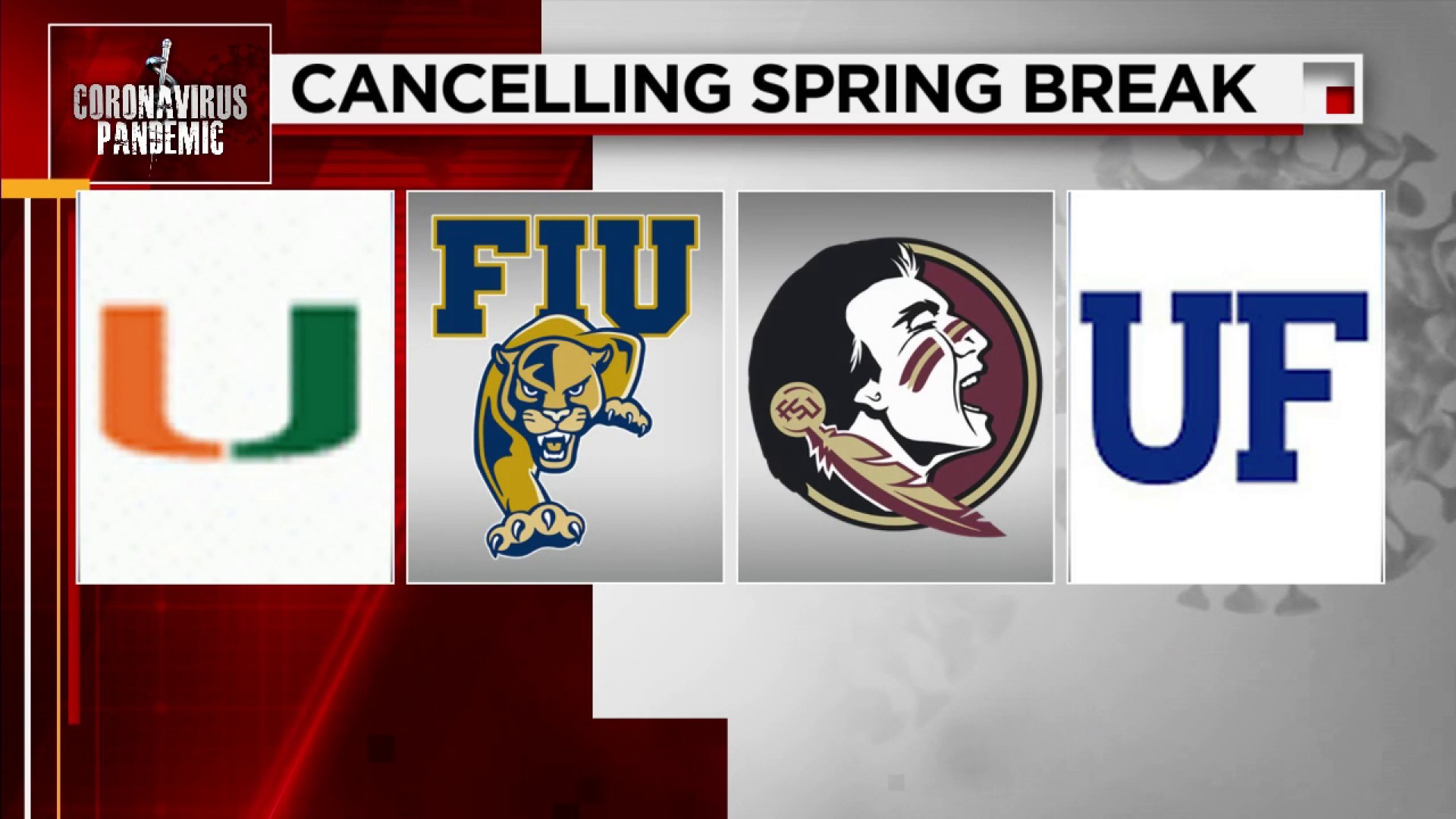 Uf 2021 Spring Calendar UM and FIU join UF and FSU on Spring Break 2021 cancellation