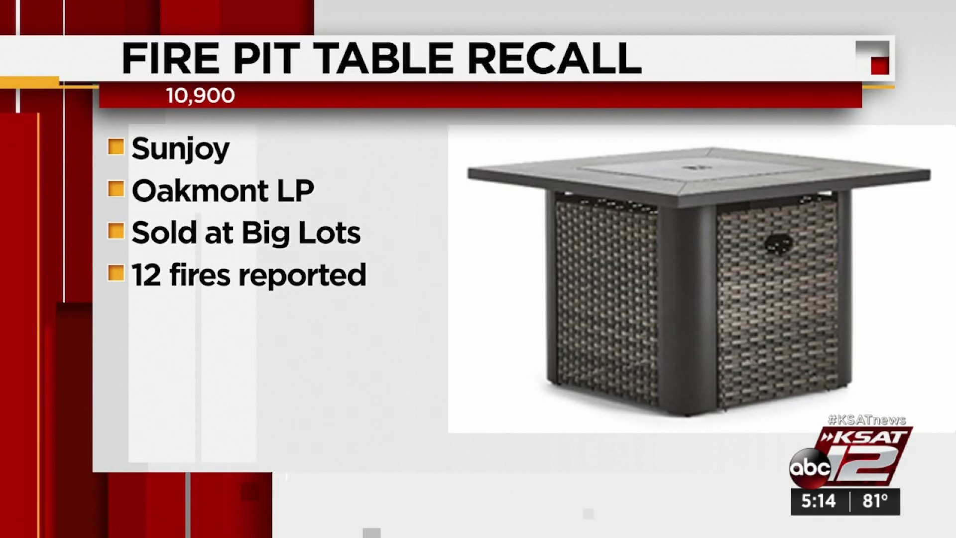 Fire Pit Tables Scented Candles Recalled